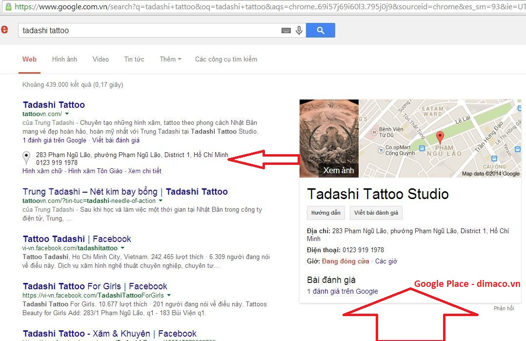 Khách hàng đã sử dụng dịch vụ Google Place